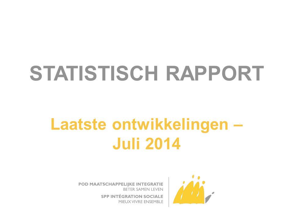 STATISTISCH RAPPORT Laatste ontwikkelingen – Juli 2014