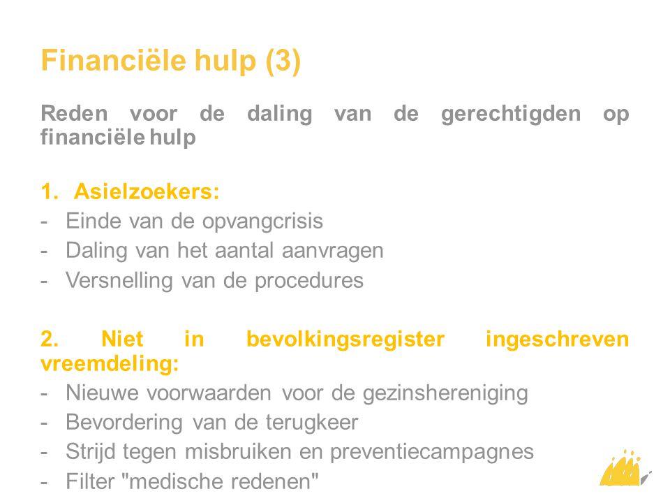 Financiële hulp (3) Reden voor de daling van de gerechtigden op financiële hulp 1.Asielzoekers: -Einde van de opvangcrisis -Daling van het aantal aanvragen -Versnelling van de procedures 2.