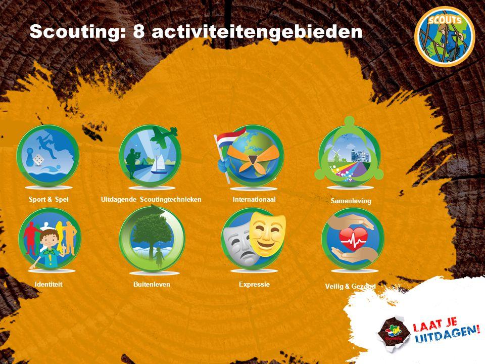 Scouting: 8 activiteitengebieden Sport & SpelUitdagende ScoutingtechniekenInternationaal Samenleving IdentiteitBuitenlevenExpressie Veilig & Gezond