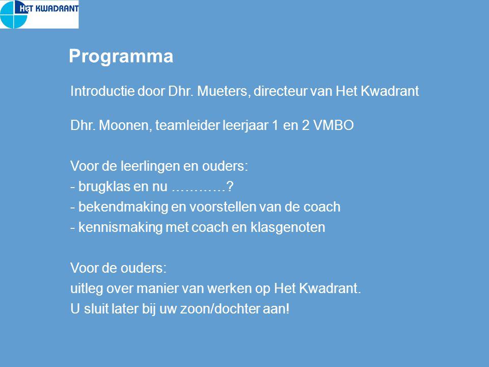 Programma Introductie door Dhr. Mueters, directeur van Het Kwadrant Dhr.