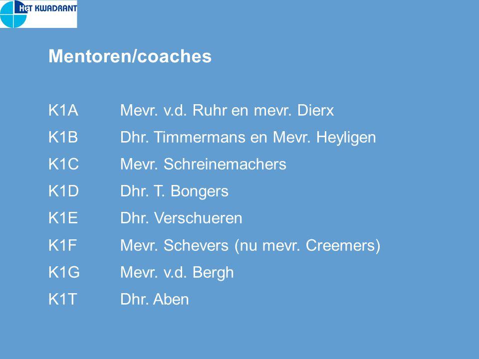 Mentoren/coaches K1AMevr. v.d. Ruhr en mevr. Dierx K1BDhr.