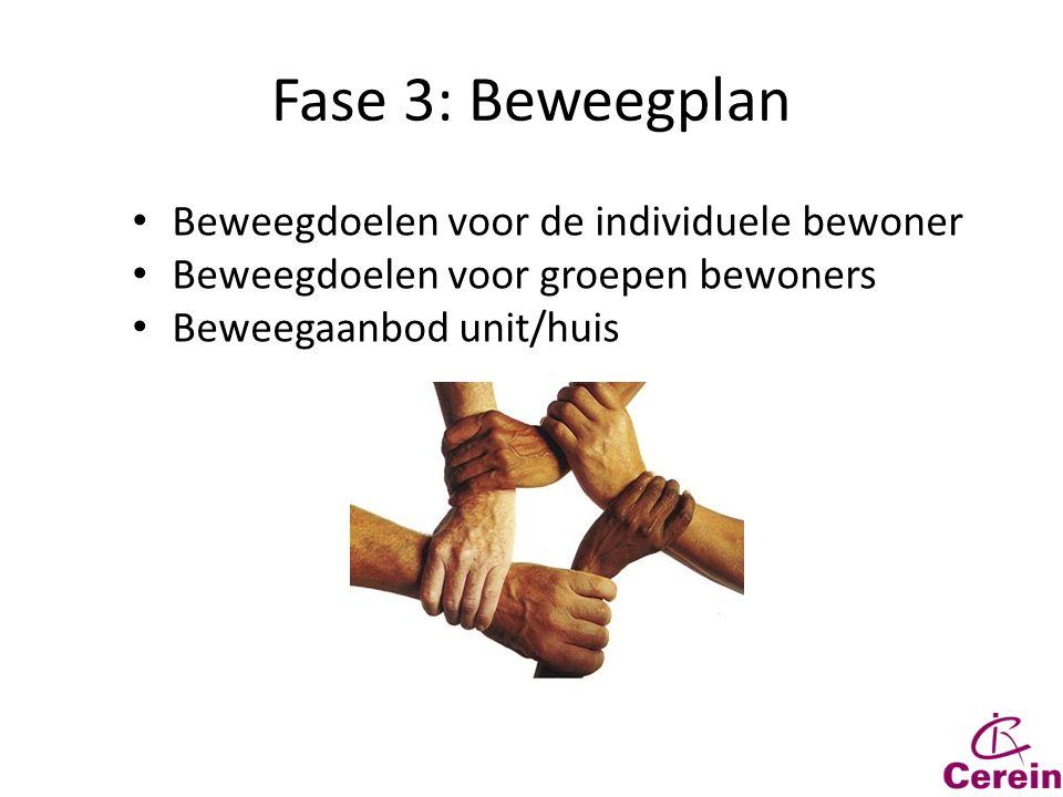 Fase 3: Beweegplan Beweegdoelen voor de individuele bewoner Beweegdoelen voor groepen bewoners Beweegaanbod unit/huis
