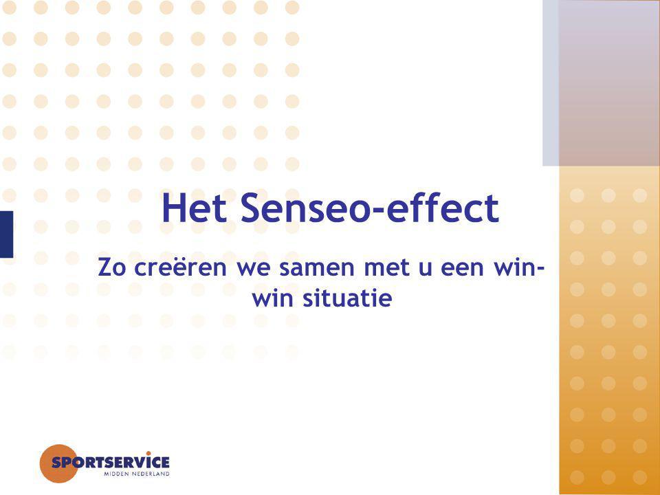 Het Senseo-effect Zo creëren we samen met u een win- win situatie