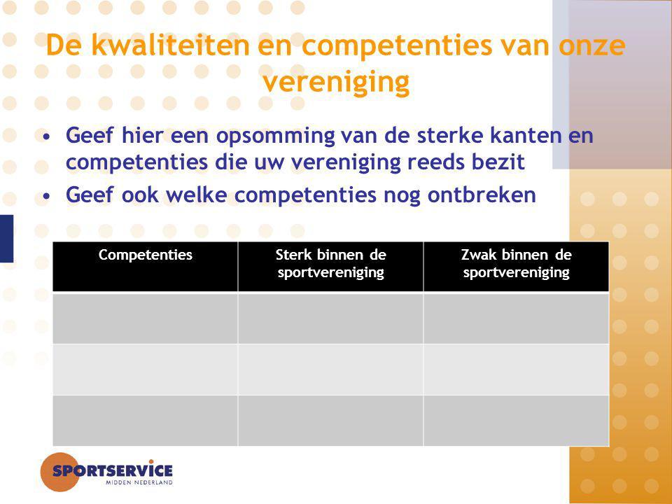 Gezochte sterktes en competenties Op welk terrein is uw vereniging op zoek naar samenwerking Terrein/onderwerpGezochte sterktes en competenties