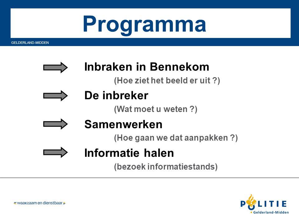 GELDERLAND-MIDDEN Programma Inbraken in Bennekom (Hoe ziet het beeld er uit ?) De inbreker (Wat moet u weten ?) Samenwerken (Hoe gaan we dat aanpakken