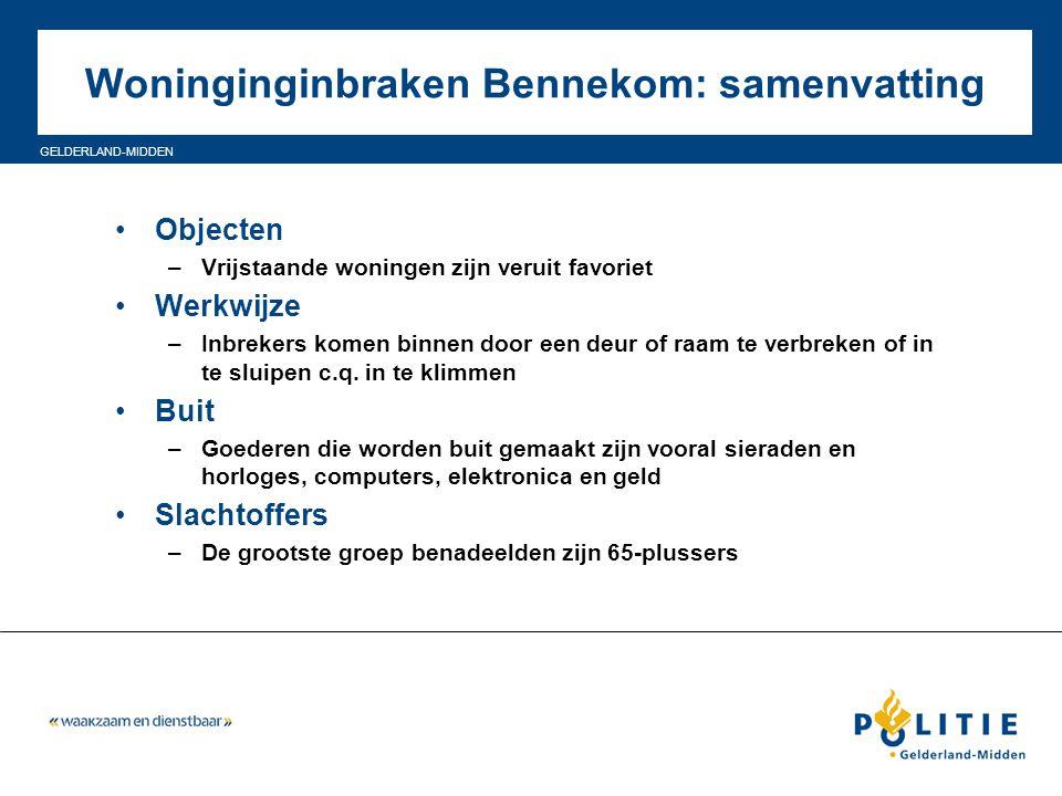 GELDERLAND-MIDDEN Woninginginbraken Bennekom: samenvatting Objecten –Vrijstaande woningen zijn veruit favoriet Werkwijze –Inbrekers komen binnen door