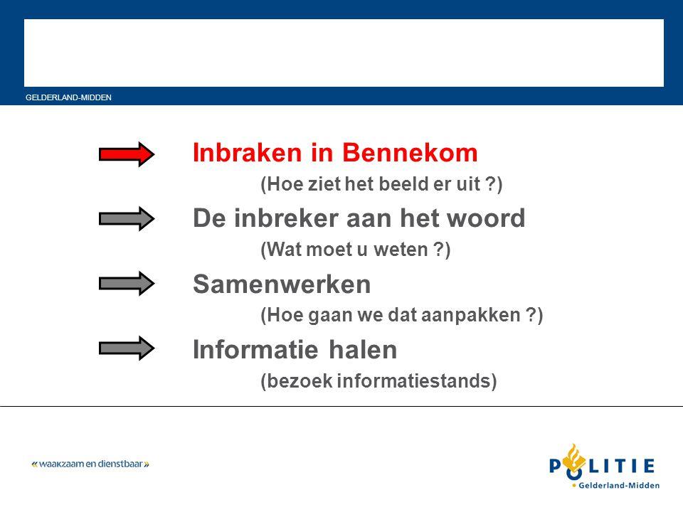 GELDERLAND-MIDDEN Inbraken Bennekom: objecten Soort locatiePercentage Vrijstaande woning Hoekwoning Rijtjeswoning 2 Onder 1 kap Bovenwoning 67,2 % 9,4 % 8,5 % 2,8 % 1,5 % Overige…..….