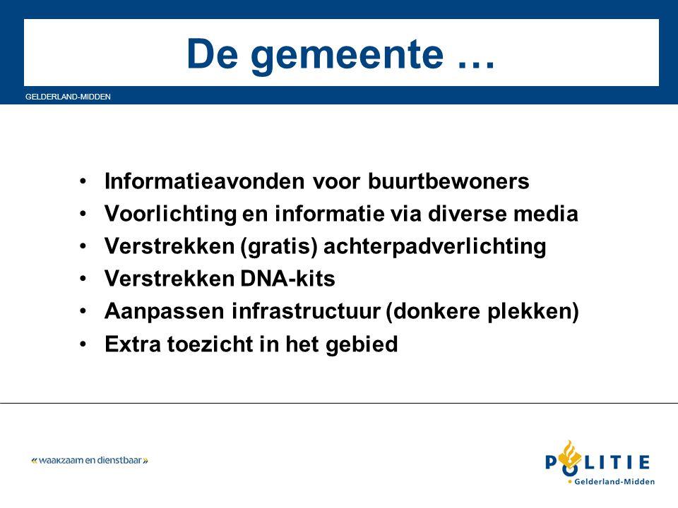 GELDERLAND-MIDDEN De gemeente … Informatieavonden voor buurtbewoners Voorlichting en informatie via diverse media Verstrekken (gratis) achterpadverlic