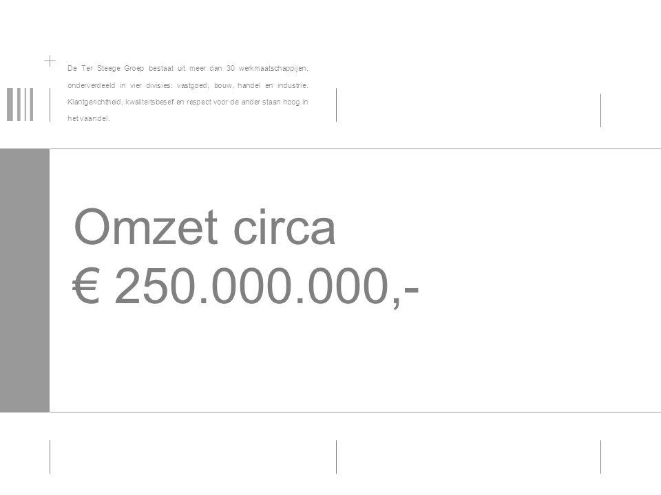 Meer dan 30 werkmaatschappijen Ruim 900 medewerkers Omzet circa € 250.000.000,-