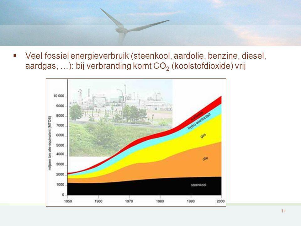 11  Veel fossiel energieverbruik (steenkool, aardolie, benzine, diesel, aardgas, …): bij verbranding komt CO 2 (koolstofdioxide) vrij