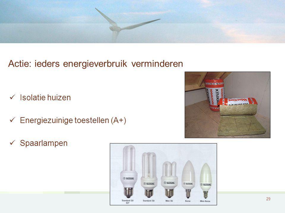 29 Actie: ieders energieverbruik verminderen Isolatie huizen Energiezuinige toestellen (A+) Spaarlampen
