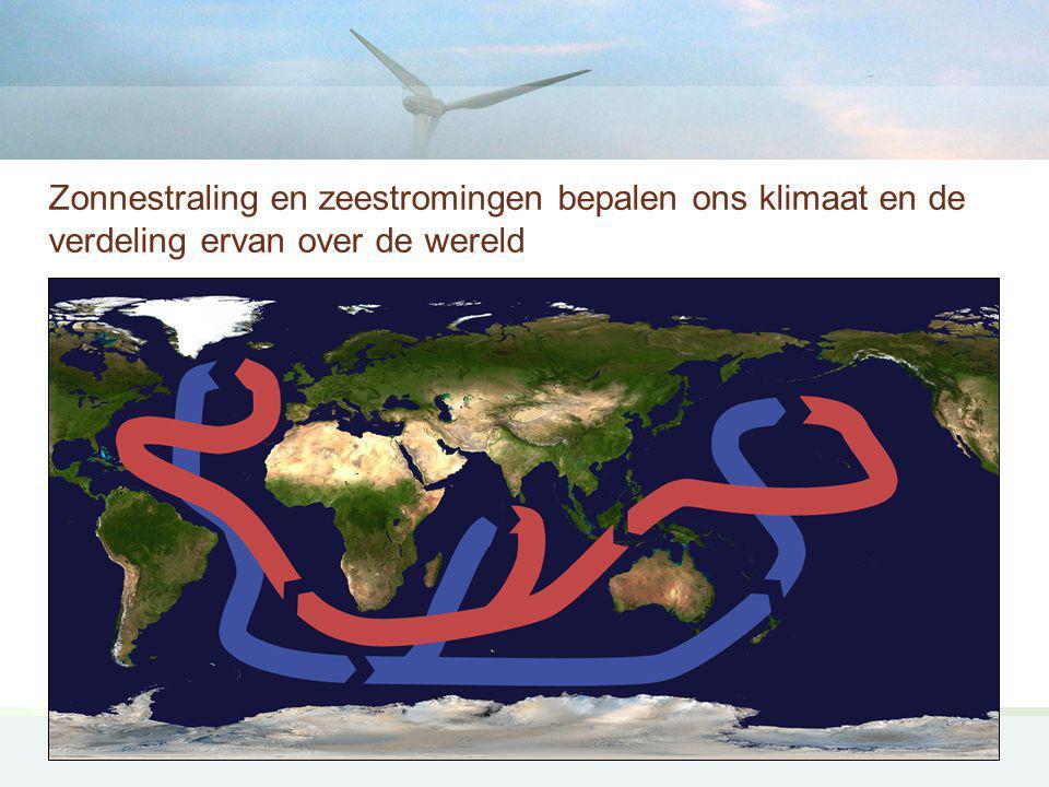 3 Zonnestraling en zeestromingen bepalen ons klimaat en de verdeling ervan over de wereld