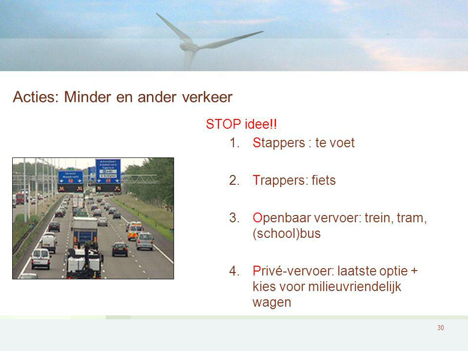30 Acties: Minder en ander verkeer STOP idee!.