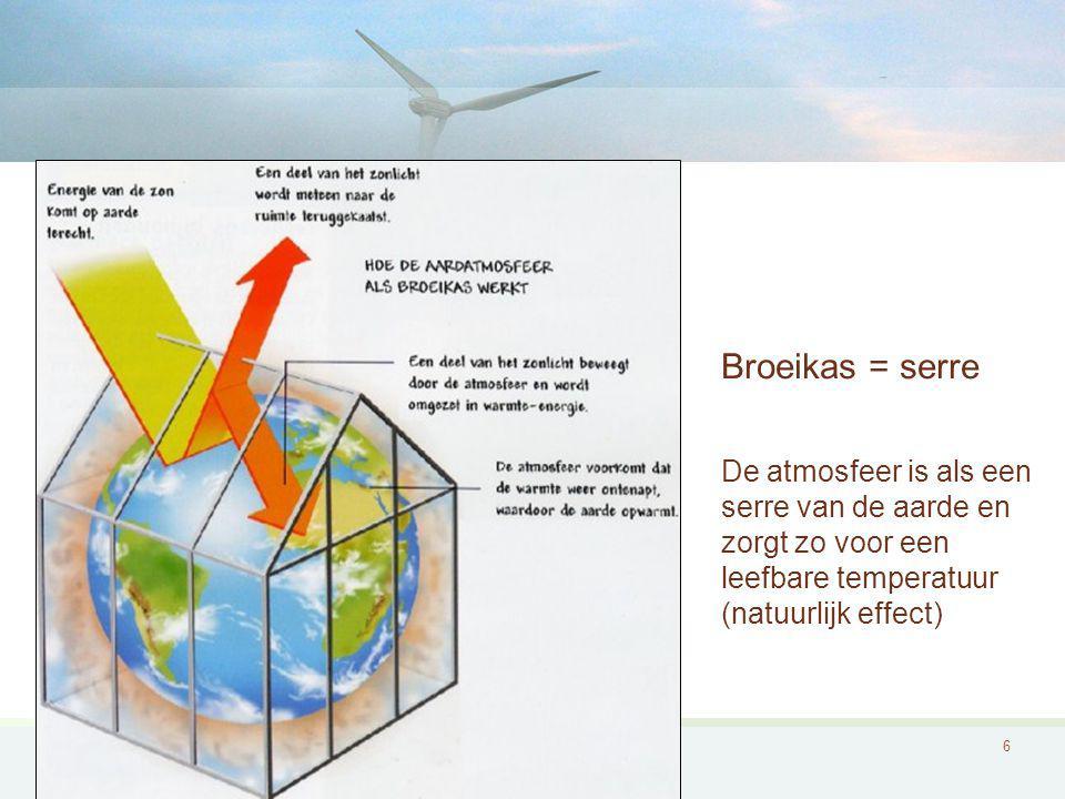 6 Broeikas = serre De atmosfeer is als een serre van de aarde en zorgt zo voor een leefbare temperatuur (natuurlijk effect)