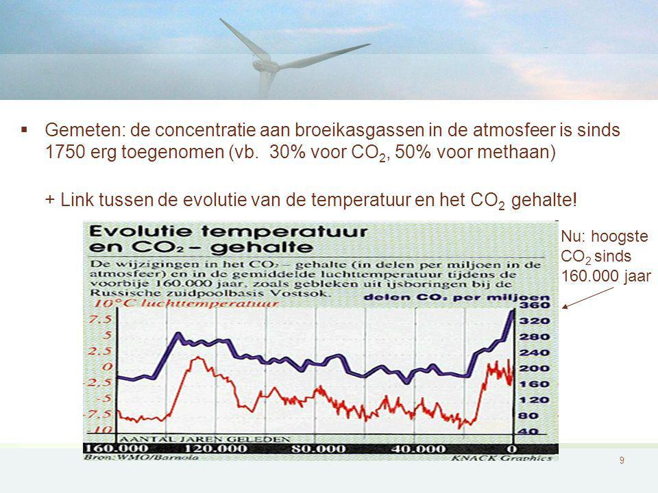 9  Gemeten: de concentratie aan broeikasgassen in de atmosfeer is sinds 1750 erg toegenomen (vb.