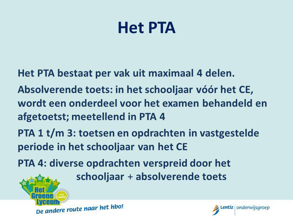 Het PTA Het PTA bestaat per vak uit maximaal 4 delen.