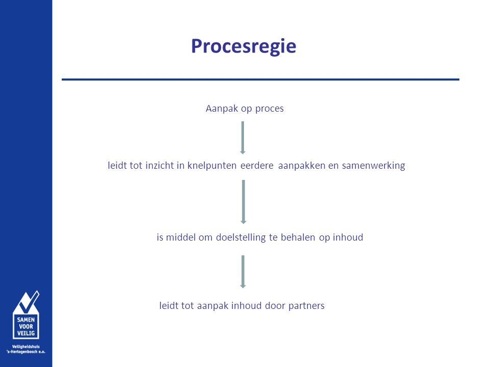 Procesregie Aanpak op proces leidt tot inzicht in knelpunten eerdere aanpakken en samenwerking is middel om doelstelling te behalen op inhoud leidt to