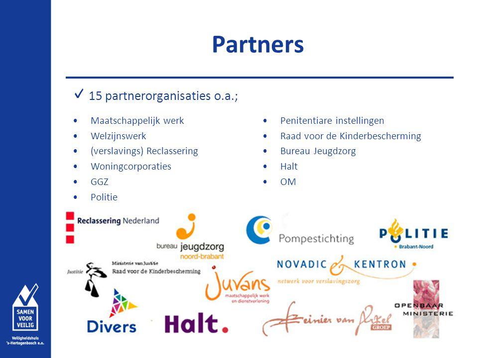 Partners 15 partnerorganisaties o.a.; Maatschappelijk werk Welzijnswerk (verslavings) Reclassering Woningcorporaties GGZ Politie Penitentiare instelli