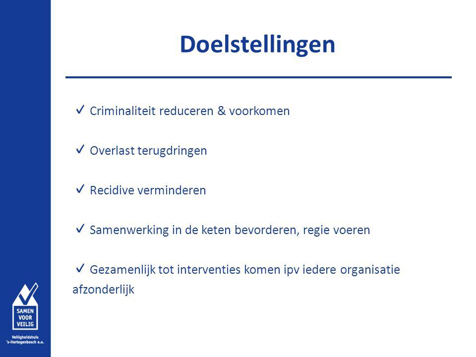 Doelstellingen Criminaliteit reduceren & voorkomen Overlast terugdringen Recidive verminderen Samenwerking in de keten bevorderen, regie voeren Gezame