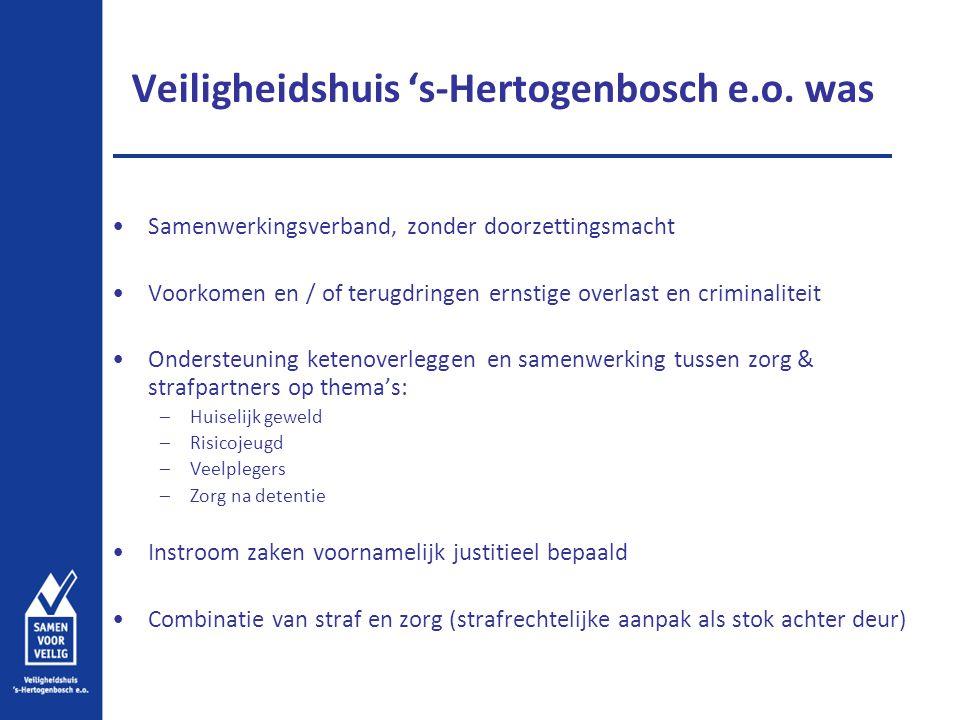 Veiligheidshuis 's-Hertogenbosch e.o. was Samenwerkingsverband, zonder doorzettingsmacht Voorkomen en / of terugdringen ernstige overlast en criminali