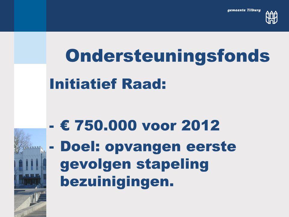 Ondersteuningsfonds Initiatief Raad: -€ 750.000 voor 2012 -Doel: opvangen eerste gevolgen stapeling bezuinigingen.