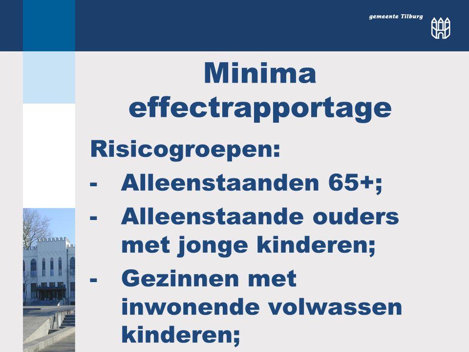 Minima effectrapportage Risicogroepen: -Minima met zorgkosten; -Werkende armen (inkomen + 110% soc.min); -Zelfstandigen.