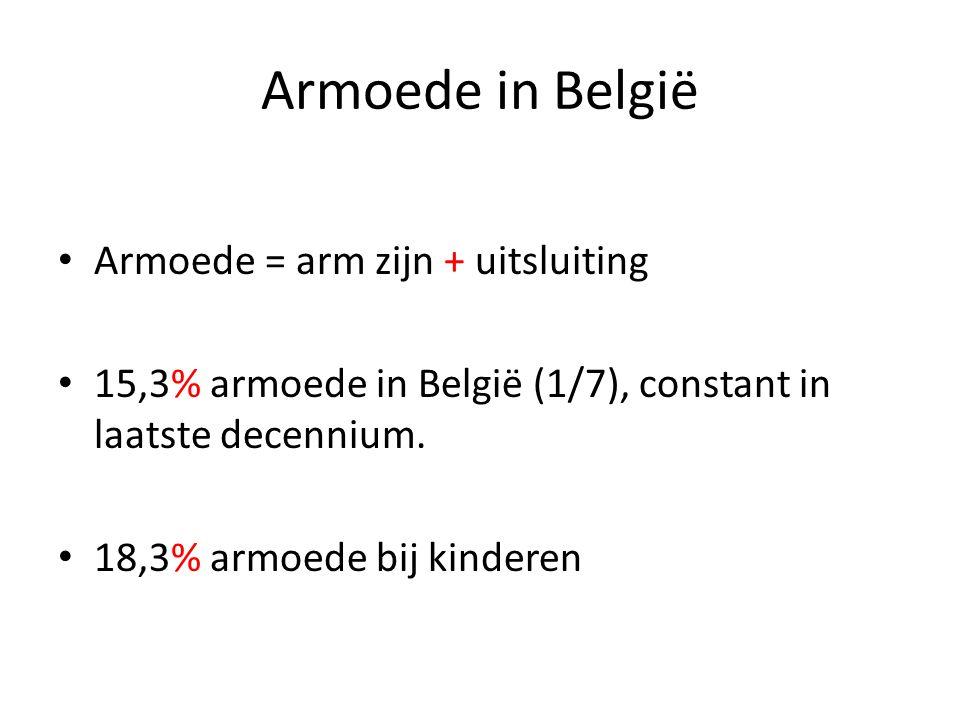 Armoede in België Armoede = arm zijn + uitsluiting 15,3% armoede in België (1/7), constant in laatste decennium. 18,3% armoede bij kinderen