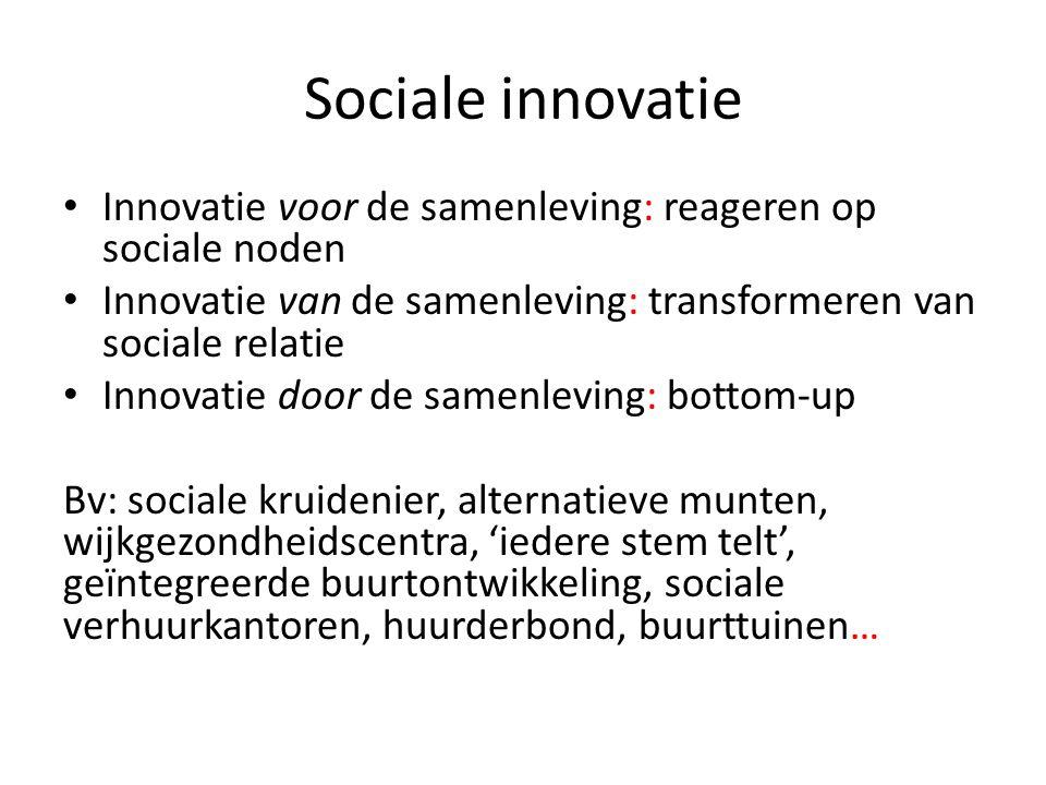Sociale innovatie Innovatie voor de samenleving: reageren op sociale noden Innovatie van de samenleving: transformeren van sociale relatie Innovatie d