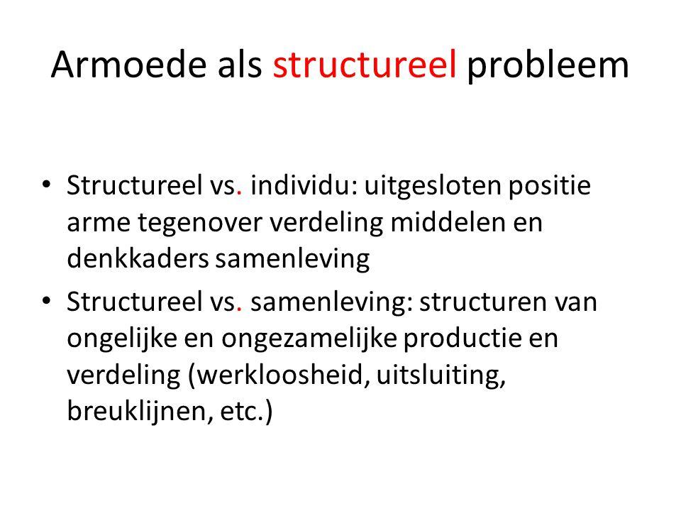Armoede als structureel probleem Structureel vs. individu: uitgesloten positie arme tegenover verdeling middelen en denkkaders samenleving Structureel