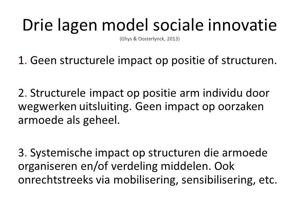 Drie lagen model sociale innovatie (Ghys & Oosterlynck, 2013) 1. Geen structurele impact op positie of structuren. 2. Structurele impact op positie ar