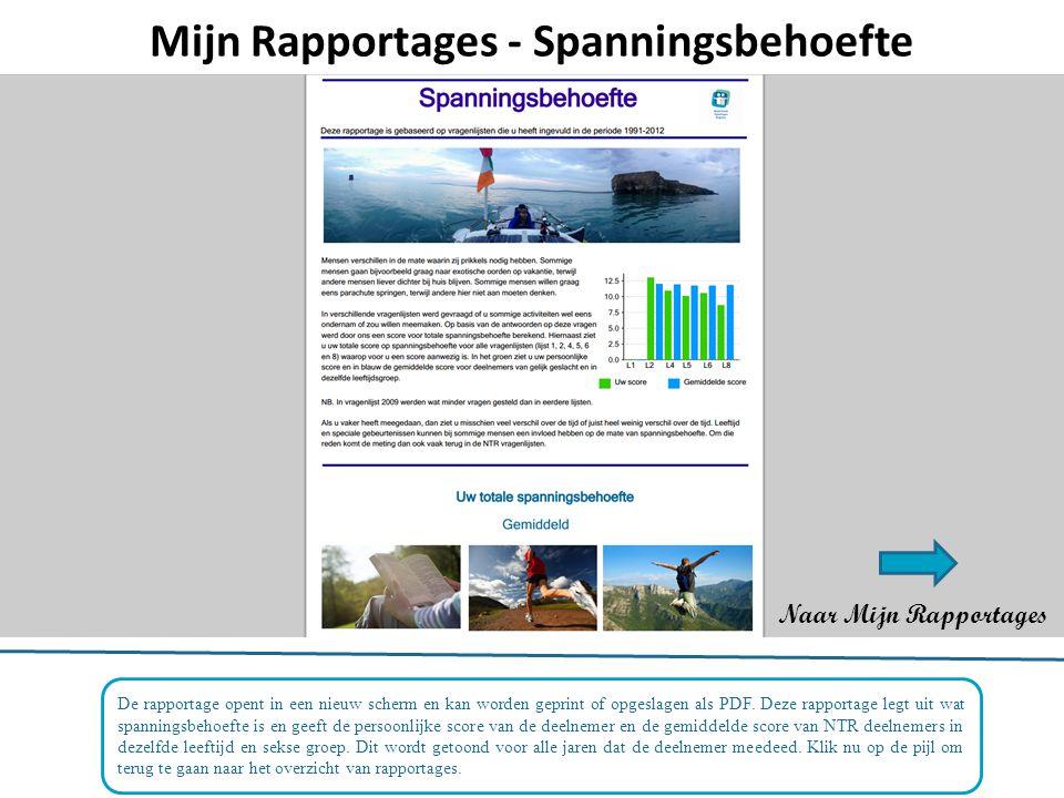 Mijn Rapportages - Spanningsbehoefte Naar Mijn Rapportages De rapportage opent in een nieuw scherm en kan worden geprint of opgeslagen als PDF.