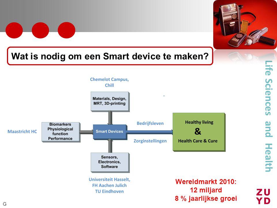 Life Sciences and Health Wereldmarkt 2010: 12 miljard 8 % jaarlijkse groei Wat is nodig om een Smart device te maken? G