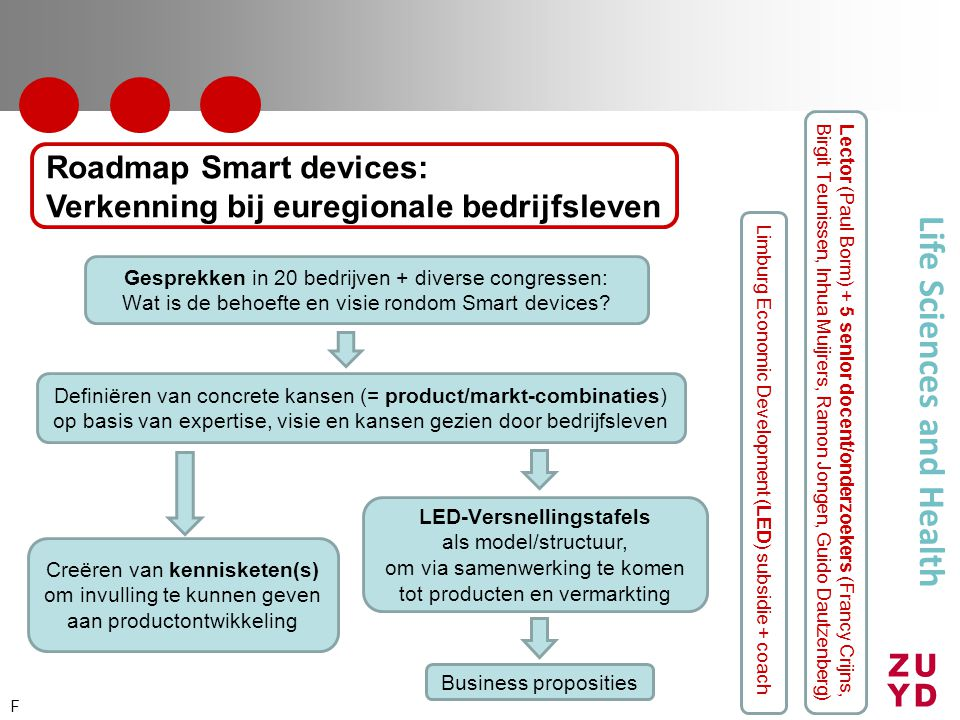 Life Sciences and Health Gesprekken in 20 bedrijven + diverse congressen: Wat is de behoefte en visie rondom Smart devices.