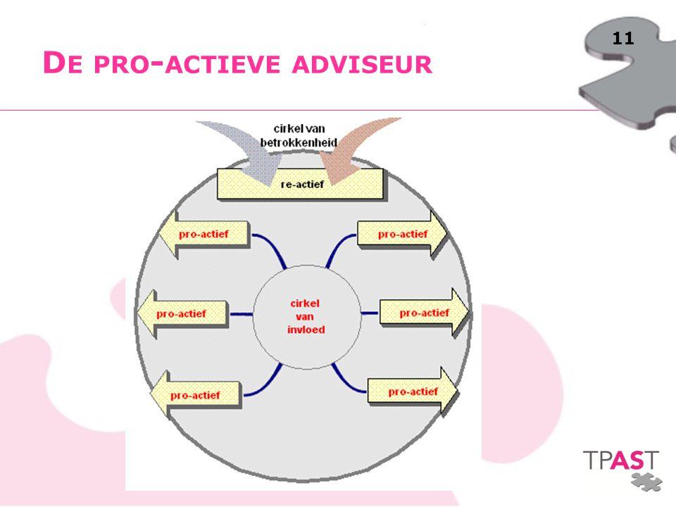 11 D E PRO - ACTIEVE ADVISEUR