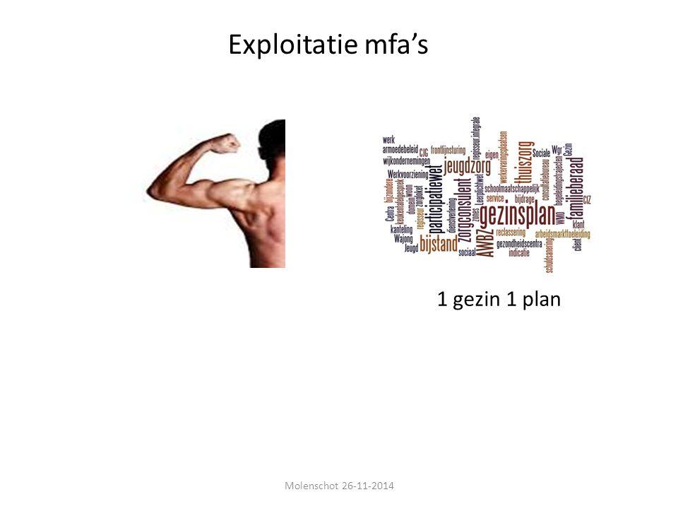 Exploitatie mfa's 1 gezin 1 plan Molenschot 26-11-2014