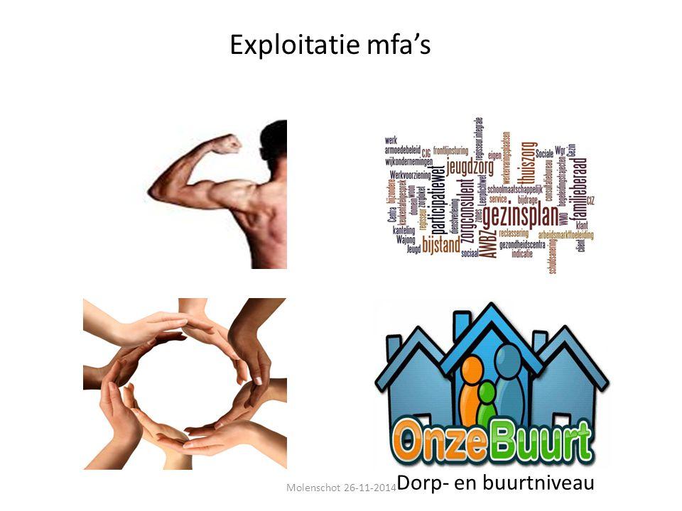 Exploitatie mfa's Dorp- en buurtniveau Molenschot 26-11-2014