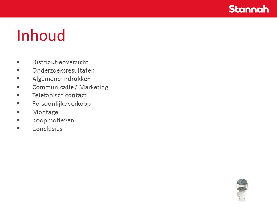 Inhoud  Distributieoverzicht  Onderzoeksresultaten  Algemene Indrukken  Communicatie / Marketing  Telefonisch contact  Persoonlijke verkoop  Mo
