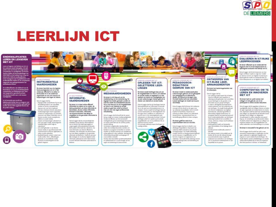 LEERLIJN ICT