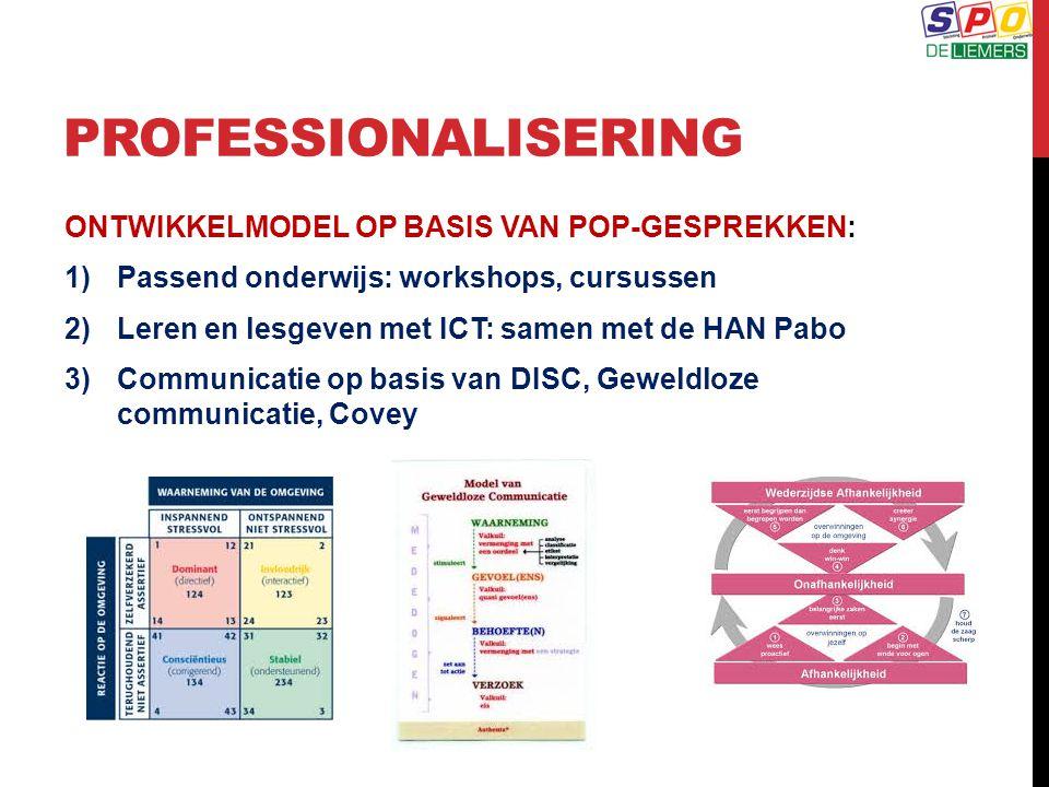 PROFESSIONALISERING ONTWIKKELMODEL OP BASIS VAN POP-GESPREKKEN: 1)Passend onderwijs: workshops, cursussen 2)Leren en lesgeven met ICT: samen met de HA