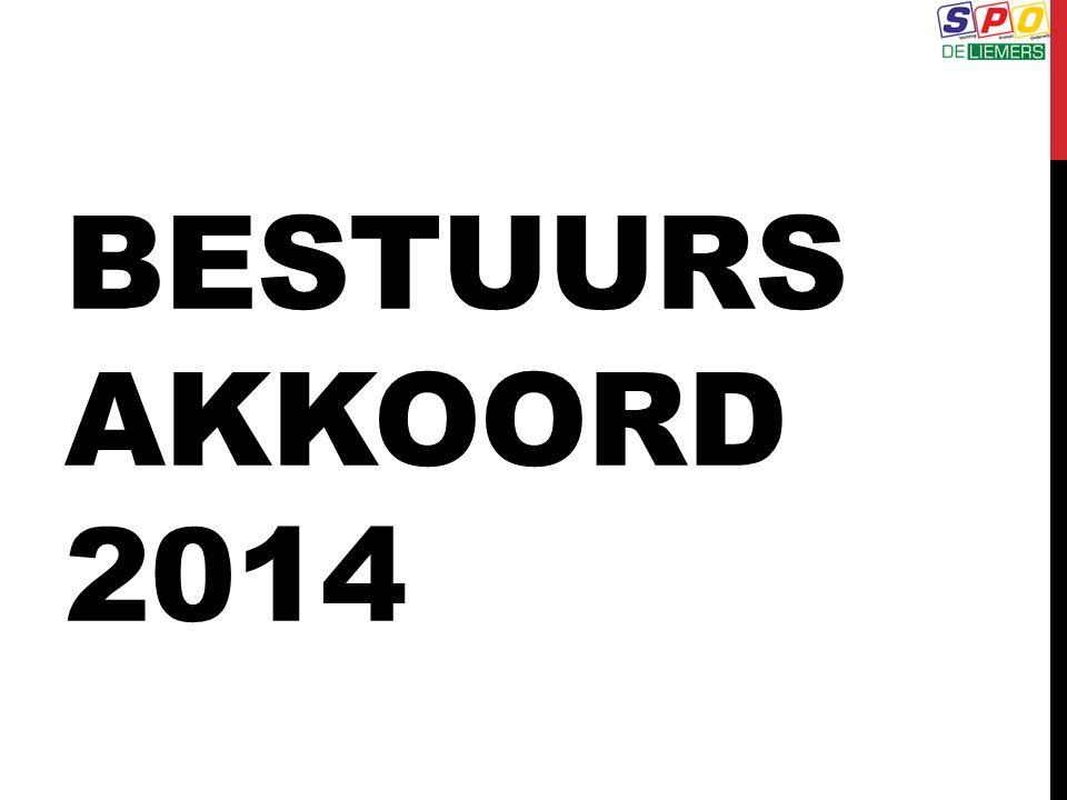 BESTUURS AKKOORD 2014