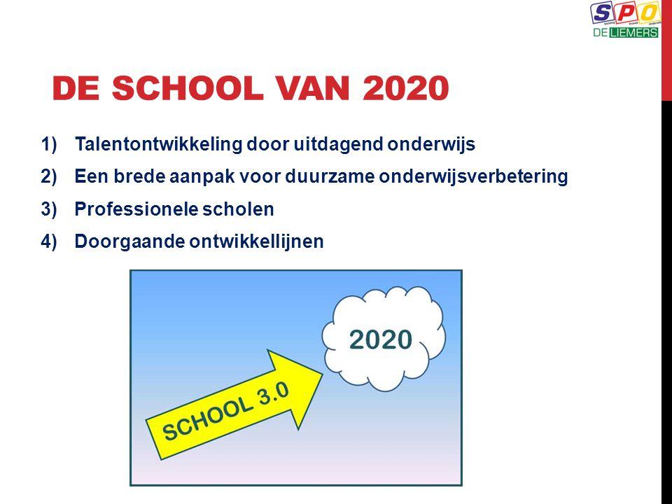 DE SCHOOL VAN 2020 1)Talentontwikkeling door uitdagend onderwijs 2)Een brede aanpak voor duurzame onderwijsverbetering 3)Professionele scholen 4)Doorg