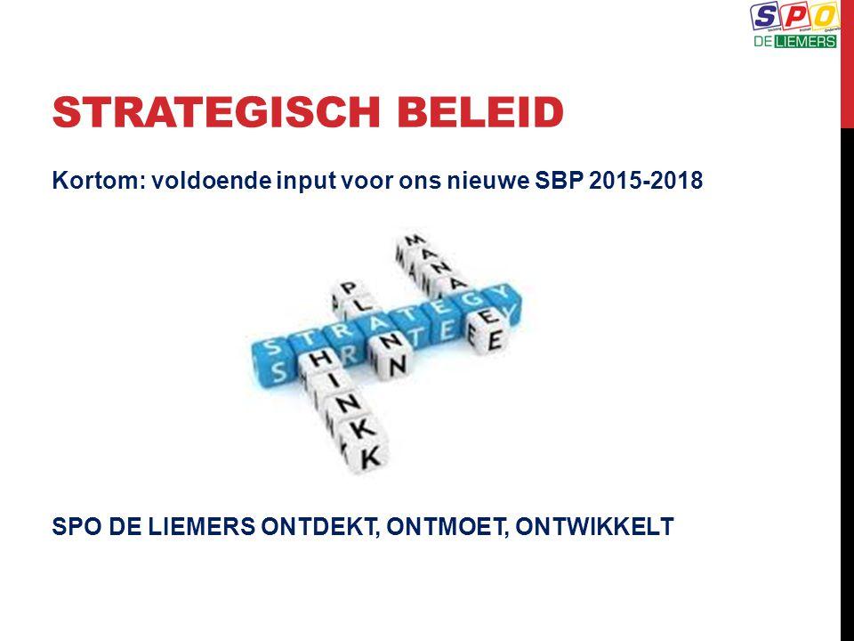 STRATEGISCH BELEID Kortom: voldoende input voor ons nieuwe SBP 2015-2018 SPO DE LIEMERS ONTDEKT, ONTMOET, ONTWIKKELT