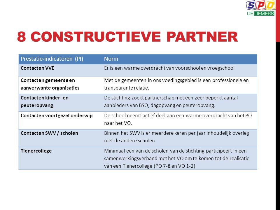 8 CONSTRUCTIEVE PARTNER Prestatie-indicatoren (PI)Norm Contacten VVEEr is een warme overdracht van voorschool en vroegschool Contacten gemeente en aan