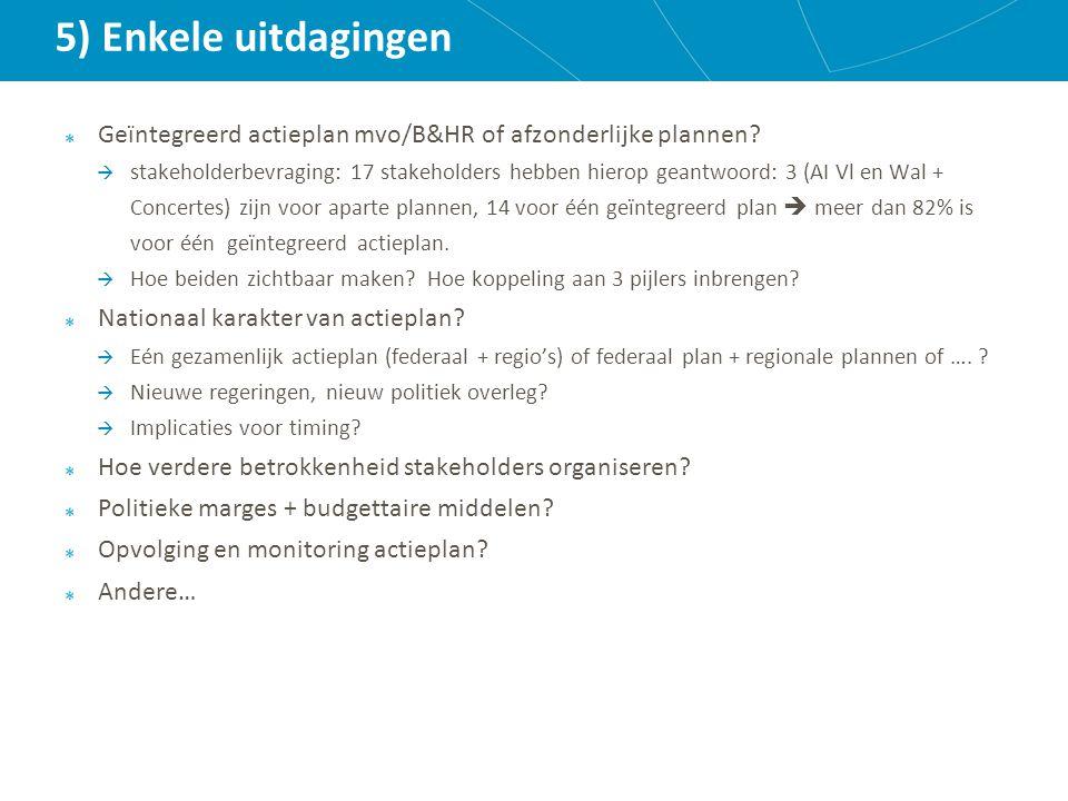 5) Enkele uitdagingen Geïntegreerd actieplan mvo/B&HR of afzonderlijke plannen.