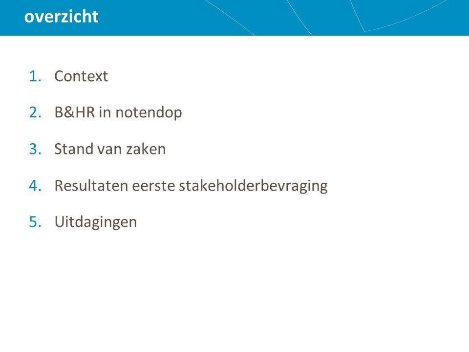 overzicht 1.Context 2.B&HR in notendop 3.Stand van zaken 4.Resultaten eerste stakeholderbevraging 5.Uitdagingen