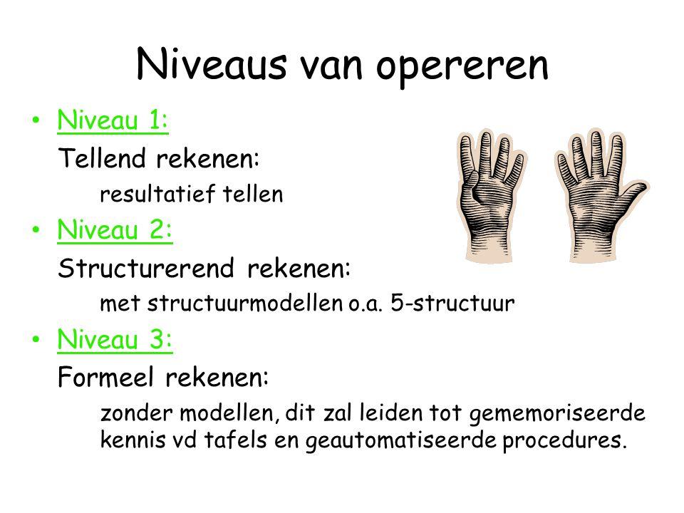 Niveaus van opereren Niveau 1: Tellend rekenen: resultatief tellen Niveau 2: Structurerend rekenen: met structuurmodellen o.a. 5-structuur Niveau 3: F
