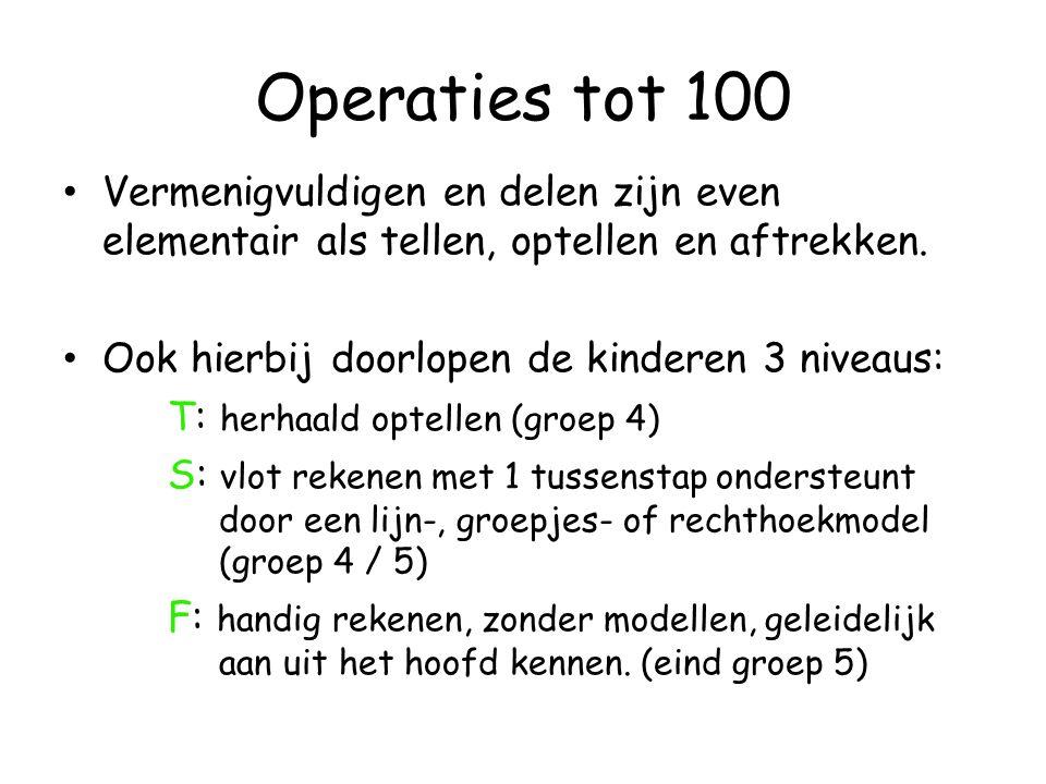 Operaties tot 100 Vermenigvuldigen en delen zijn even elementair als tellen, optellen en aftrekken. Ook hierbij doorlopen de kinderen 3 niveaus: T: he