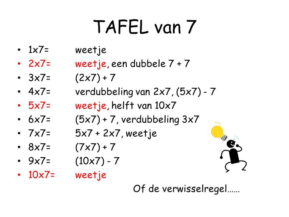 TAFEL van 7 1x7=weetje 2x7=weetje, een dubbele 7 + 7 3x7=(2x7) + 7 4x7=verdubbeling van 2x7, (5x7) - 7 5x7=weetje, helft van 10x7 6x7=(5x7) + 7, verdu