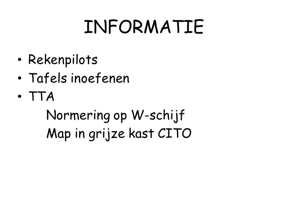 INFORMATIE Rekenpilots Tafels inoefenen TTA Normering op W-schijf Map in grijze kast CITO