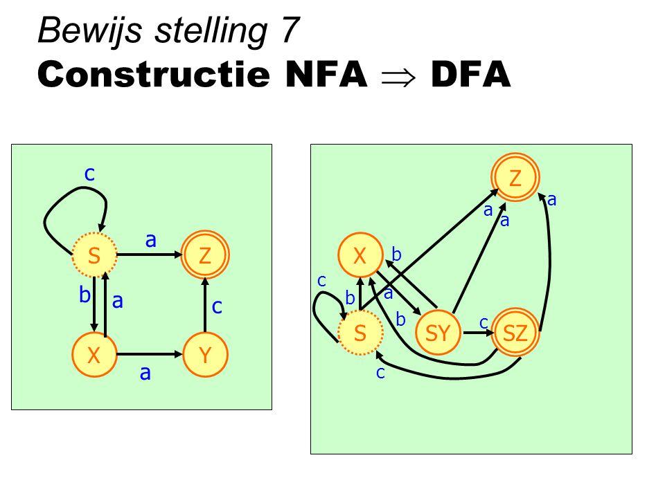 S Z SY X SZ Bewijs stelling 7 Constructie NFA  DFA S Z XY a b a c c a aba c a b c a b c